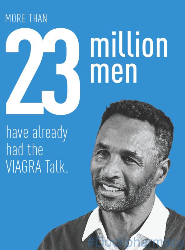 Ed is common in men