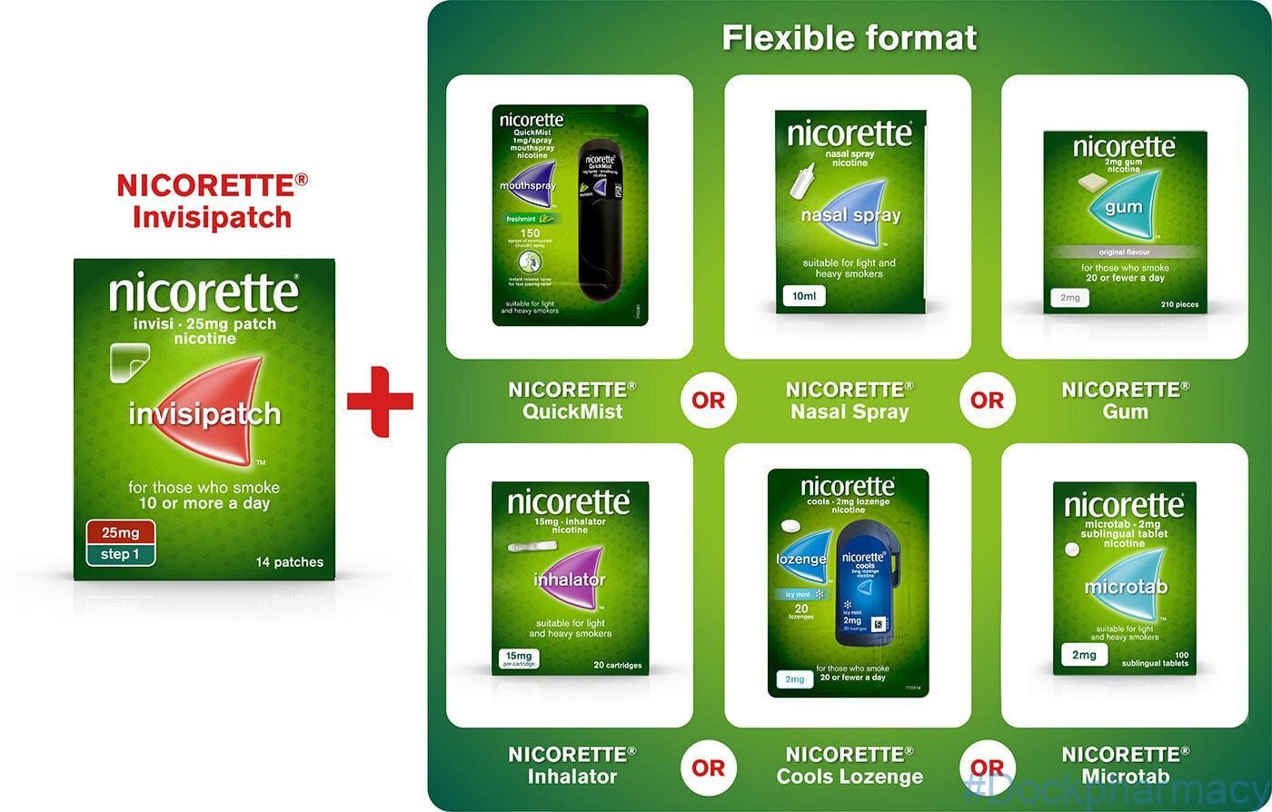 Nicorette product range