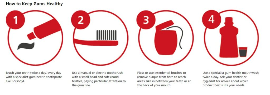 steps to treat gingivitis at home