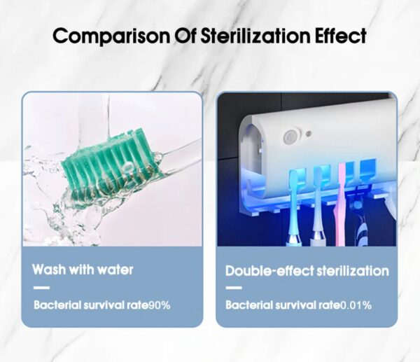 UV Toothbrush Sanitizer With Automatic Toothpaste Squeezer Set